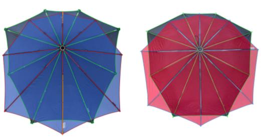 Senz paraplu